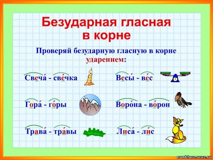Гдз по русскому языку 2 Класс Рабочая Тетрадь 2014
